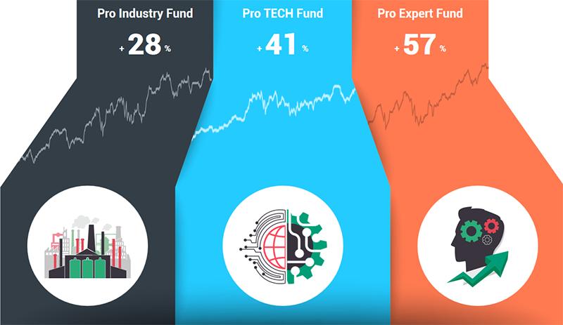 NORD FX cung cấp các khoản đầu tư vào những mã cổ phiếu đáng tin cậy và có lợi nhuận cao của các thương hiệu toàn cầu 1543462846_funds